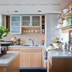Praktyczne inspiracje, czyli jak funkcjonalnie zagospodarować przestrzeń na przykładzie kuchni mojej mamy i kilku innych:)